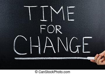 Time For Change Concept On Blackboard