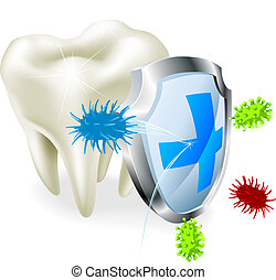 Tooth and shield concept