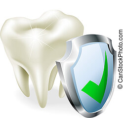 Tooth protection concept