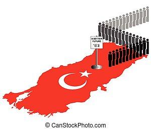 Turkey Migration