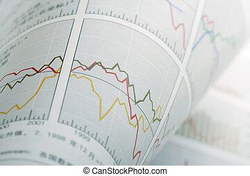 Turnup Financial Chart
