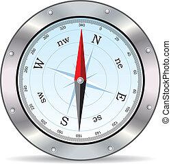 vector compass
