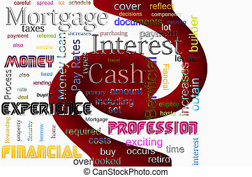 Word cloud mortgage