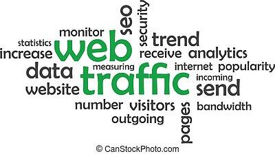 word cloud - web traffic