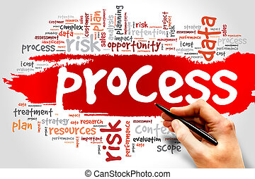 Word Cloud with Process related tags, business concept