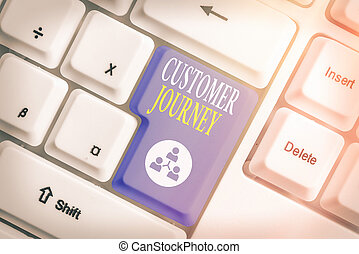 Word writing text Customer Journey. Business concept for complete service and transaction experience of customer.