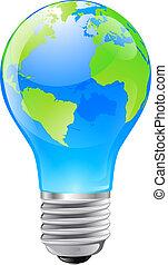 World globe light bulb concept